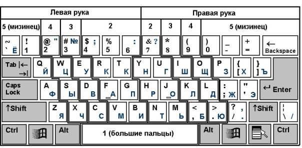 Черно-белая схема с русской и английской раскладкой