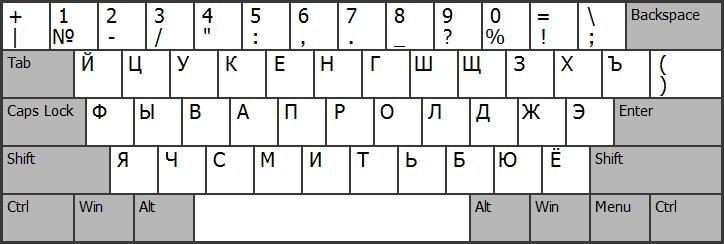 Черно-белая схема, раскладка русская